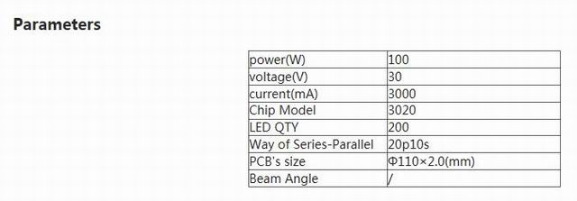100W LED Bay Light Heat Sink-SD100X Parameters